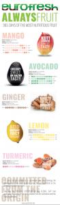 desarrollo web branding marketing sector agroalimentario calendario